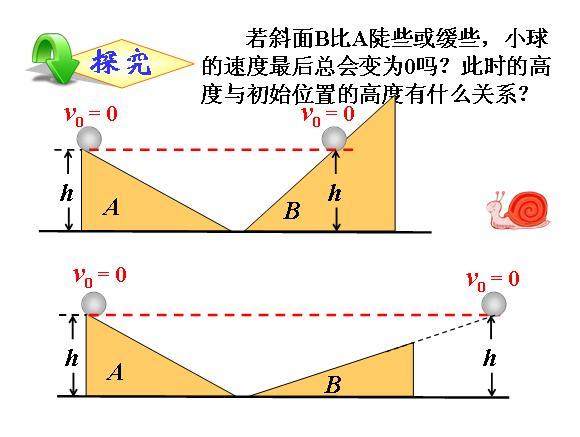 物理人教版必修2 第七章第1节追寻守恒量 能量 2013 2014